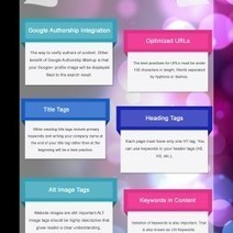 Latest 2014 On Page SEO Elements | Search Engine Optimization | Scoop.it