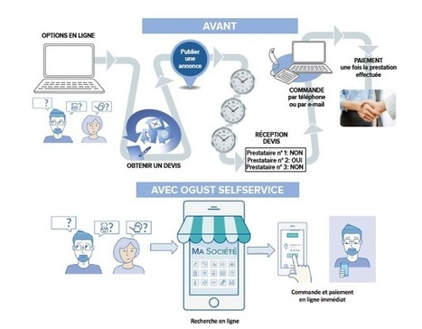 Ogust SelfService, une solution E-commerce pour les entreprises de services à la personne — Silver Economie | Services à la personne | Scoop.it