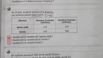 Le blog de Mély | Préparation au CRPE | Scoop.it