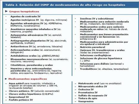 Dabigaran, para reducir el riesgo de ictus, en la lista de medicamentos de alto riesgo | pros y contras de la mejora a nuestra salud | Scoop.it
