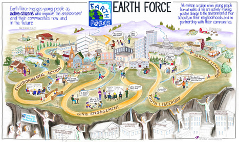 Earth Force | Education for Sustainable Development | Scoop.it