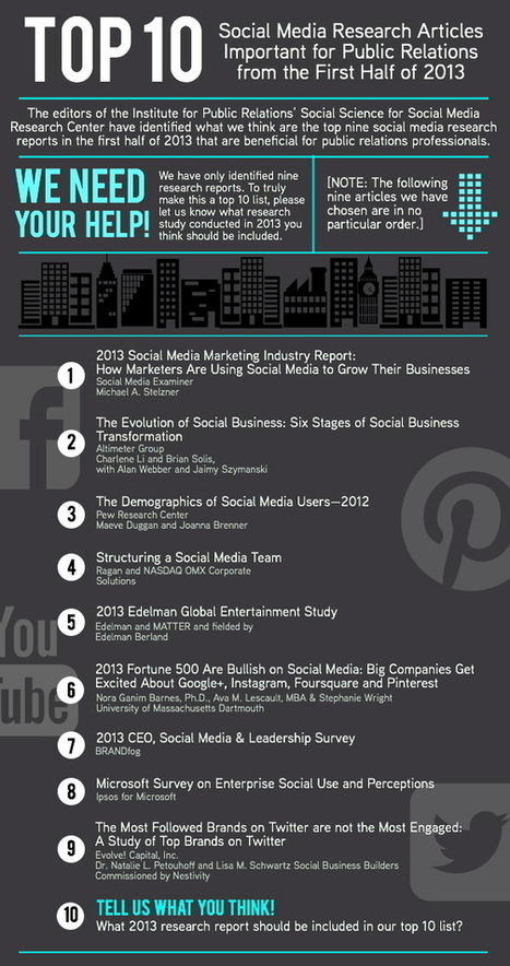 Top 10 Social Media Research Articles Important for Public Relations from the First Half of 2013 | Institute for Public Relations | Nick Jackson | Scoop.it