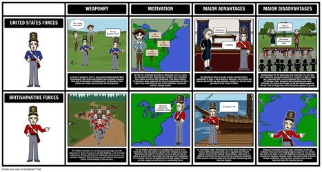 Causes of The War of 1812 Timeline, lesson plans & summary | edu-trip | Scoop.it