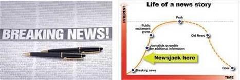 Newsjacking, ou comment transformer l'actu en outil marketing | Curating ... What for ?! Marketing de contenu et communication inspirée | Scoop.it