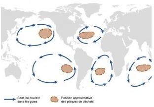 Pollution: tout savoir sur les continents de plastique | Toxique, soyons vigilant ! | Scoop.it