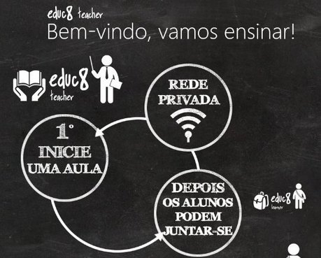 EDUC8: A sala de aula no Windows 8 | Pplware | The impact of IT tools on Education | Scoop.it
