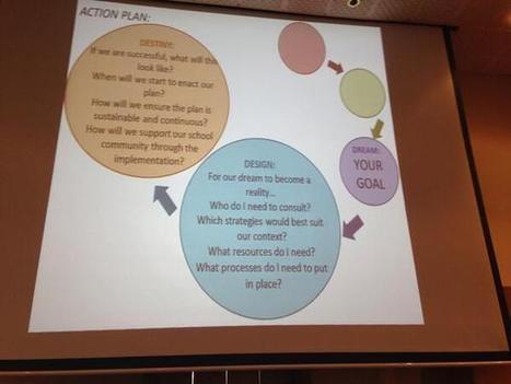 5D model of Appreciative Inquiry | Art of Hosting | Scoop.it
