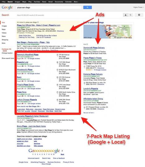 The Step-by-Step Guide to Designing Local Landing Pages That Convert   Local SEO for local businesses   Scoop.it