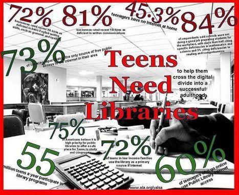 Library Pro   Digital Libraries   Scoop.it