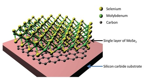 Scientists cook up new electronic material   Chemical & Engineering   Scoop.it