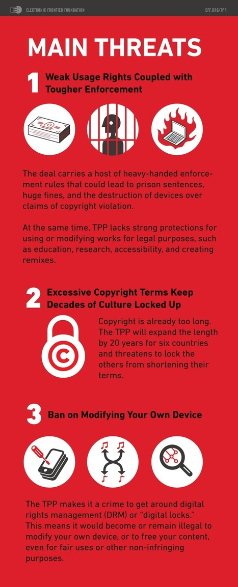 A New Infographic on TPP and Your Digital Rights | Ecologie & société | Scoop.it