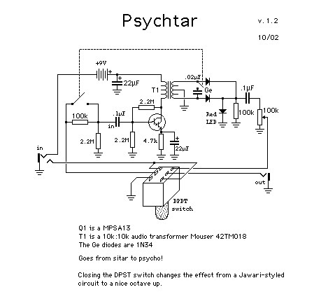 Psychtar | DIY Music & electronics | Scoop.it