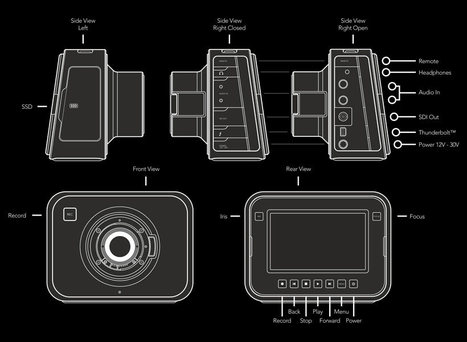 Blackmagic Cinema Camera will come in the third week of August | Gear in Motion | Scoop.it