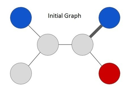 Graph-powered Machine Learning at Google | Data is big | Scoop.it