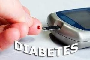 Social Security Disability Benefits For Diabete...