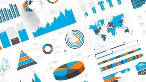 10 Free Data Visualization Tools | Fox Business | Visual Thinking | Scoop.it