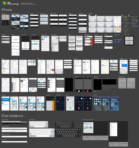 Free iOS 7 Illustrator Vector UI Kit for iPhone and iPad « Mercury Intermedia | Premium mobile apps | iOS & Android | Illustrator ressources | Scoop.it