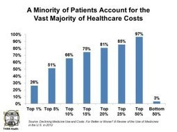 The decline and fall of pharmaceutical spending…short- or long-term phenomenon? | Health Populi | Health promotion. Social marketing | Scoop.it