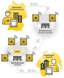 Deutsche Post propose un suivi #RFID pour les colis internationaux #iot  #ble | Les Postes et la technologie | Scoop.it