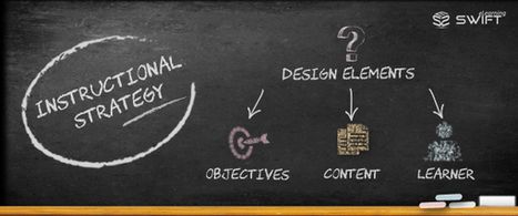An Effective E-Learning Course - Design Elements for An Instructional Strategy | Ensino a Distância e eLearning | Scoop.it