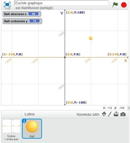 L'algorithme d'Euclide - IREM de la Réunion | Stories ressources numériques | Scoop.it