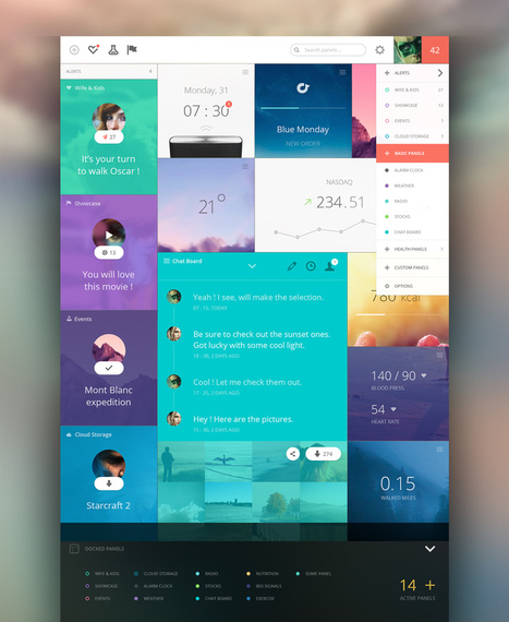 20 Examples of Beautifully Designed Admin Dashboards | Mojo in Education | Scoop.it