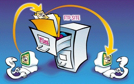 File Transfer Protocol (FTP) | Internet tools | Scoop.it