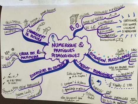 Numérique et pratiques pédagogiques: carte mentale  de synthèse | Classemapping | Scoop.it