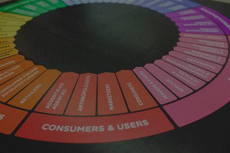 L'arte della persuasione sui Social Media: 5 tecniche efficaci   web & social   Scoop.it