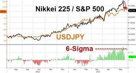 Is This The 6-Sigma Catalyst That Cracked Japanese Stocks? | Zero ... | 6 sigma | Scoop.it