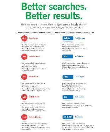 Research Skills and Google Posters | Primary Tech | Catherine Dobbie - Teacher Blogs | Scoop.it