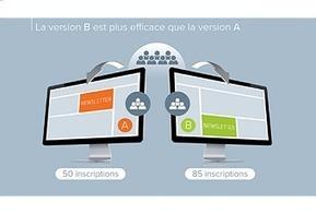 Les bénéfices méconnus de l'A/B testing - Paperblog | Marketing, Relation client & Assurance | Scoop.it