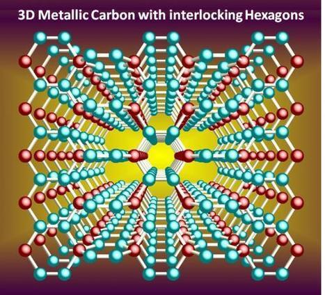 3D metallic carbon with interlocking hexagons   La revue de presse des élèves de 2nde-Semaine B   Scoop.it