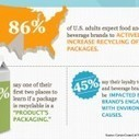 Consumers to Food and Beverage Brands: Step Up Recycling Efforts · Environmental Management & Energy News · Environmental Leader | Dining | Scoop.it