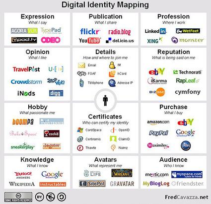 [podcast - 18 04]Enjeux des réseaux sociaux : l'identité numérique   RSE   Scoop.it