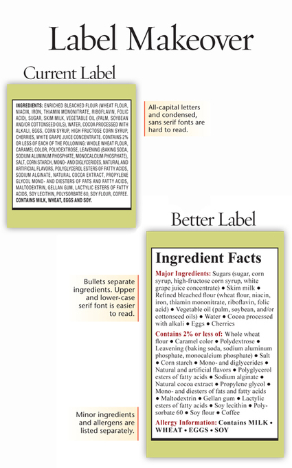 Legislators Propose Modernizing Food Labeling ~ Newsroom ~ News from CSPI ~ Center for Science in the Public Interest | Food Labeling Guidelines Need To Be Improved | Scoop.it