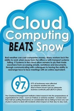 Benefits of Cloud Computing over Bad Weather | Cloud | Scoop.it