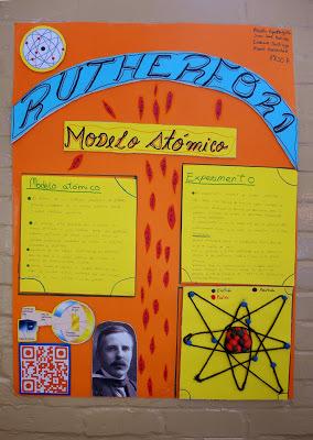 Física y Química en acción | Geolocalización y Realidad Aumentada en educación | Scoop.it