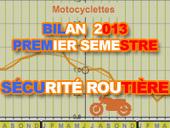 Premier semestre 2013 : le bilan marché de Kawasaki - Interview Constructeur - Marché moto 2013 | 2 ROUES ET MOI | Scoop.it