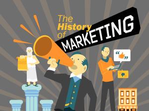 [Infographie] La folle histoire du marketing | Beyond Marketing | Scoop.it