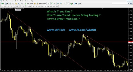 What is TREND LINE in FOREX | What is Forex Trading WIFT | Scoop.it