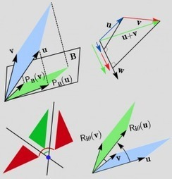 Online Algebra 2 homework help   Online Free Tutor Help   Scoop.it