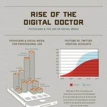 Rise of the Digital Doctor | Health Innovation | Scoop.it