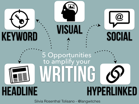 5 Opportunities to Amplify Your Writing | Digital Delights for Learners | Digital Storytelling Tools, Apps and Ideas | Scoop.it