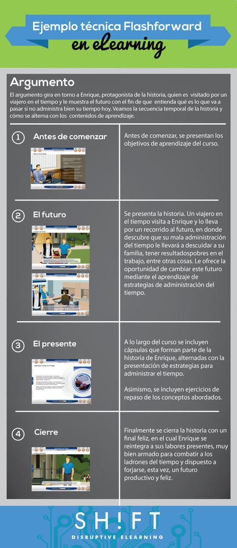 Storytelling para eLearning: La técnica Flashforward | Pensamiento crítico y su integración en el Curriculum | Scoop.it