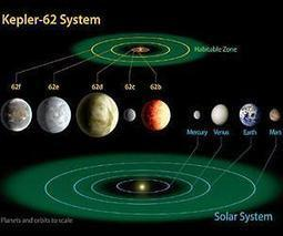 Kepler Discovers Its Smallest Habitable Zone Planets   Astronomy News   Scoop.it