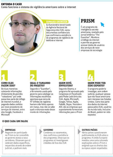 Dilma considera caso de espionagem 'violação de soberania e de direitos humanos' - 08/07/2013 - Mundo - Folha de S.Paulo | Snowden | Scoop.it