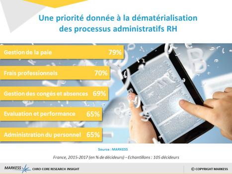 Digitaliser les processus documentaires pour optimiser les services RH et la relation salarié | DOCAPOST RH | Scoop.it