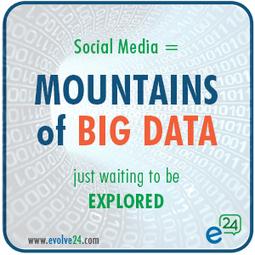 Big Data and Social Media Analytics | Social Media Today | Big data in enterprise | Scoop.it