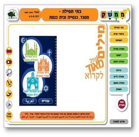 """סביבת הלמידה """"בתי תפילה"""" באתר ממשק, הוקמה בשיתוף בית ספר גליל   בתי תפילה בשלוש הדתות   Scoop.it"""